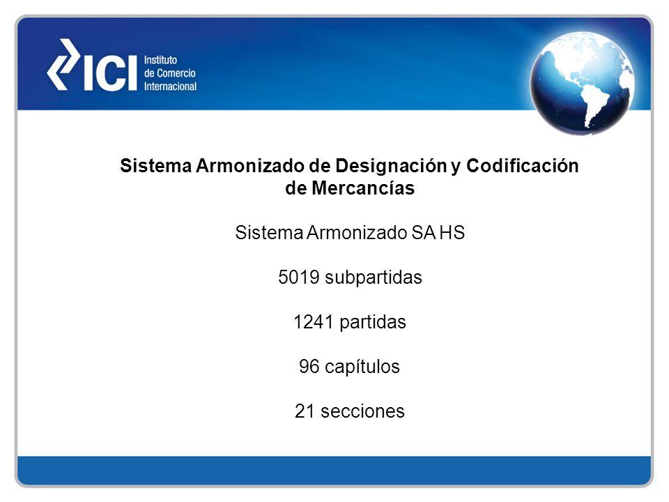Sistema Armonizado de Designación y Codificación de Mercancías Sistema Armonizado SA HS 5019 subpartidas 1241 partidas 96 capítulos 21 secciones