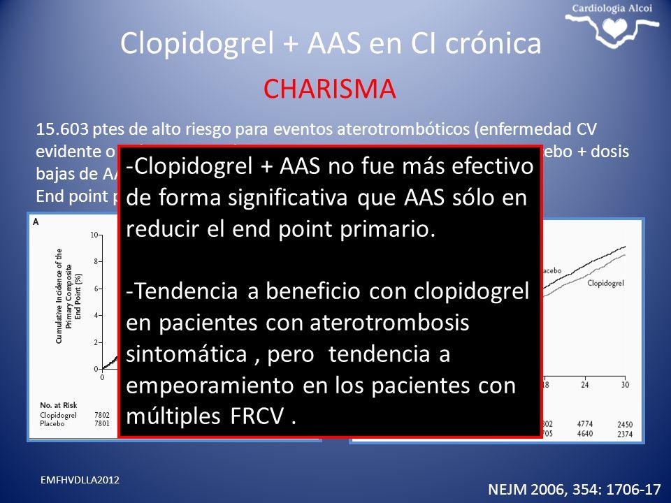 Clopidogrel + AAS en CI crónica EMFHVDLLA2012 CHARISMA 15.603 ptes de alto riesgo para eventos aterotrombóticos (enfermedad CV evidente o múltiples FR