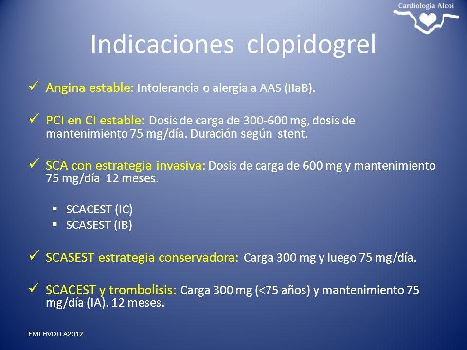Indicaciones clopidogrel Angina estable : Intolerancia o alergia a AAS (IIaB). PCI en CI estable: Dosis de carga de 300-600 mg, dosis de mantenimiento