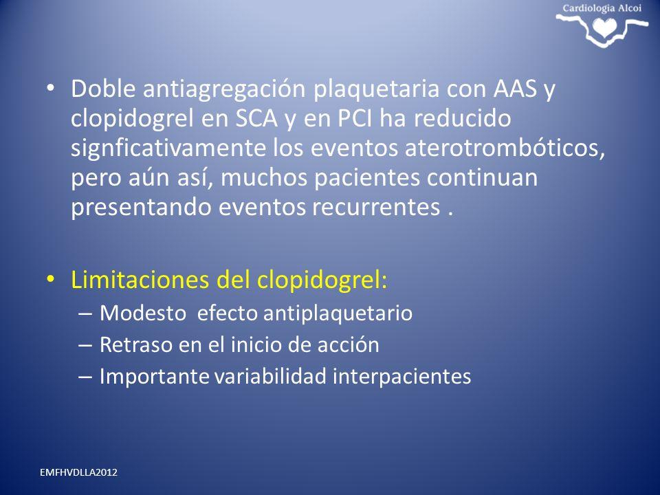Doble antiagregación plaquetaria con AAS y clopidogrel en SCA y en PCI ha reducido signficativamente los eventos aterotrombóticos, pero aún así, mucho