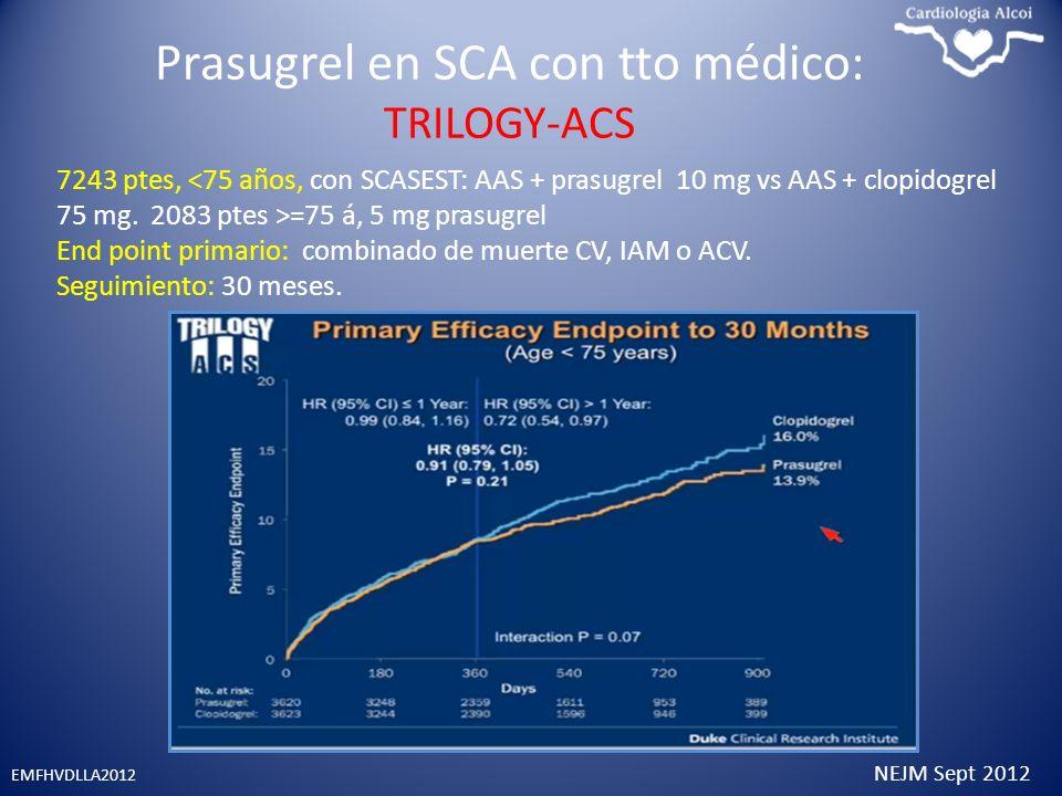 Prasugrel en SCA con tto médico: TRILOGY-ACS EMFHVDLLA2012 7243 ptes, =75 á, 5 mg prasugrel End point primario: combinado de muerte CV, IAM o ACV. Seg