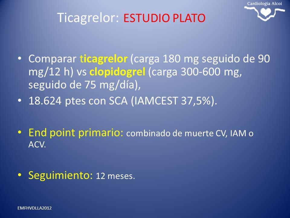 Ticagrelor: ESTUDIO PLATO EMFHVDLLA2012 Comparar ticagrelor (carga 180 mg seguido de 90 mg/12 h) vs clopidogrel (carga 300-600 mg, seguido de 75 mg/dí