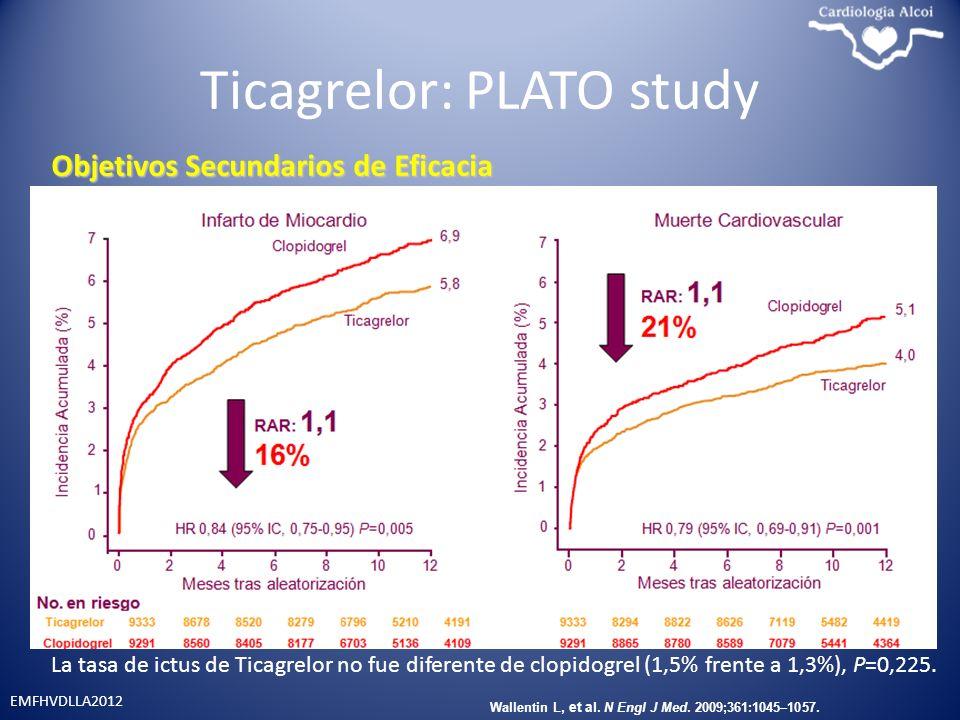 Ticagrelor: PLATO study EMFHVDLLA2012 Objetivos Secundarios de Eficacia La tasa de ictus de Ticagrelor no fue diferente de clopidogrel (1,5% frente a