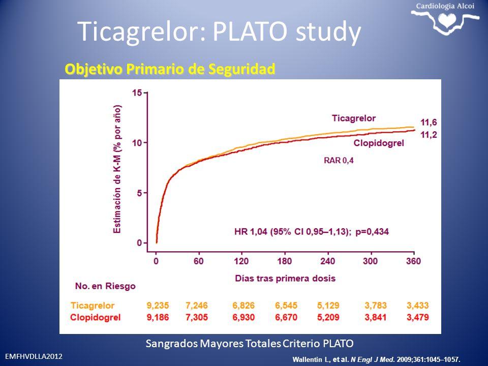 Ticagrelor: PLATO study EMFHVDLLA2012 Sangrados Mayores Totales Criterio PLATO Objetivo Primario de Seguridad Wallentin L, et al. N Engl J Med. 2009;3