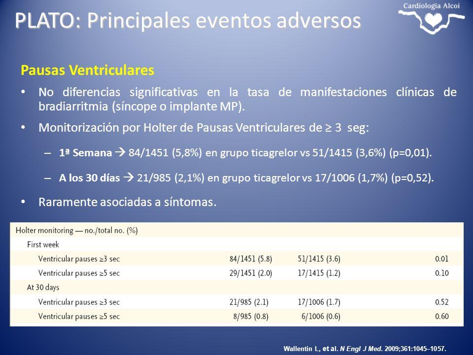 PLATO: Principales eventos adversos Pausas Ventriculares No diferencias significativas en la tasa de manifestaciones clínicas de bradiarritmia (síncop