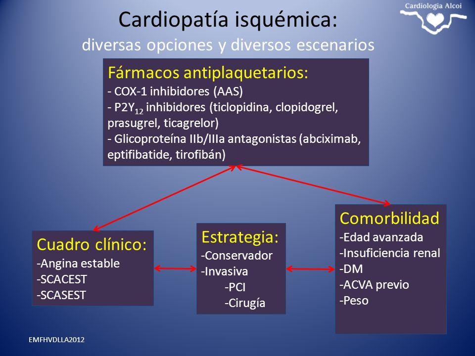 Cardiopatía isquémica: diversas opciones y diversos escenarios Fármacos antiplaquetarios: - COX-1 inhibidores (AAS) - P2Y 12 inhibidores (ticlopidina,