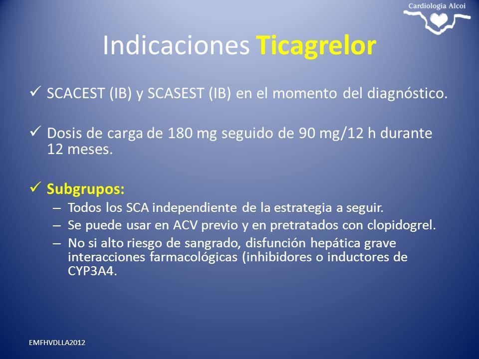 Indicaciones Ticagrelor SCACEST (IB) y SCASEST (IB) en el momento del diagnóstico. Dosis de carga de 180 mg seguido de 90 mg/12 h durante 12 meses. Su