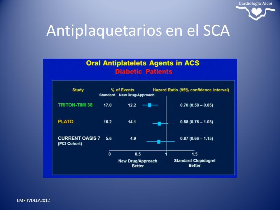 Antiplaquetarios en el SCA EMFHVDLLA2012