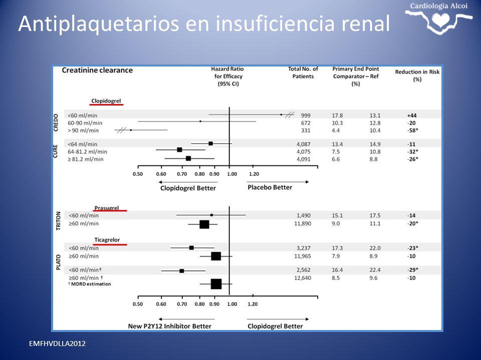 Antiplaquetarios en insuficiencia renal EMFHVDLLA2012