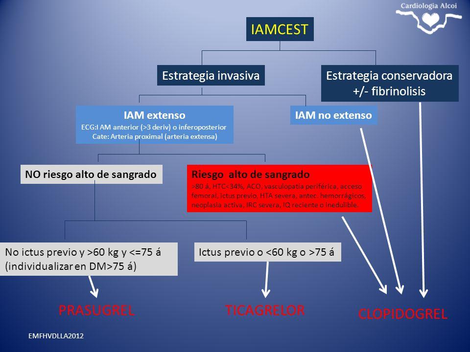 IAMCEST Estrategia conservadora +/- fibrinolisis Estrategia invasiva NO riesgo alto de sangrado Ictus previo o 75 á PRASUGRELTICAGRELOR Riesgo alto de