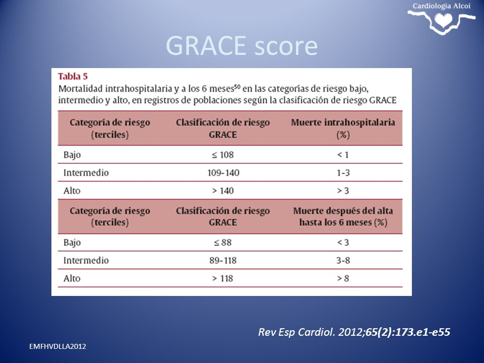 GRACE score EMFHVDLLA2012 Rev Esp Cardiol. 2012;65(2):173.e1-e55