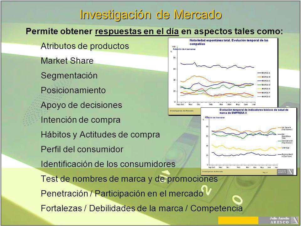 Julio Aurelio A R E S C O Investigación de Mercado Permite obtener respuestas en el día en aspectos tales como: Atributos de productos Market Share Se