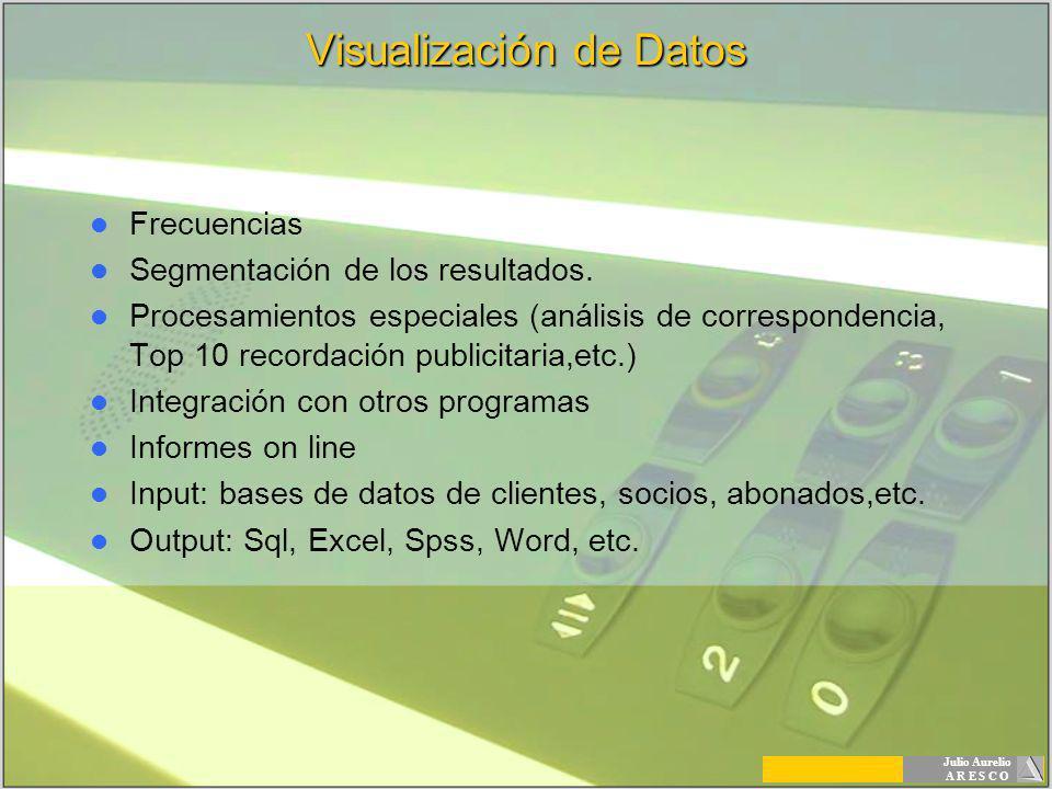 Julio Aurelio A R E S C O Visualización de Datos Frecuencias Segmentación de los resultados. Procesamientos especiales (análisis de correspondencia, T