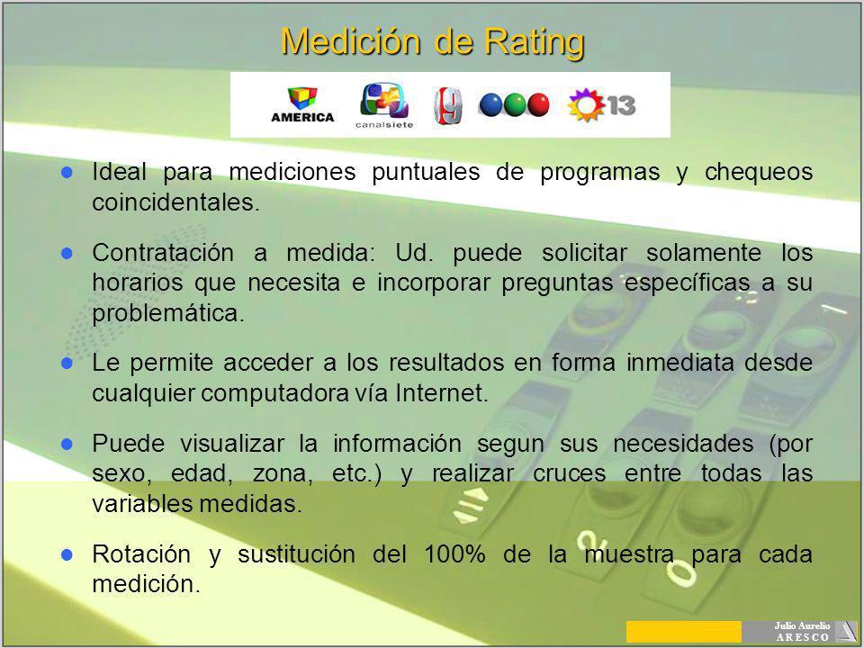 Julio Aurelio A R E S C O Medición de Rating Ideal para mediciones puntuales de programas y chequeos coincidentales. Contratación a medida: Ud. puede
