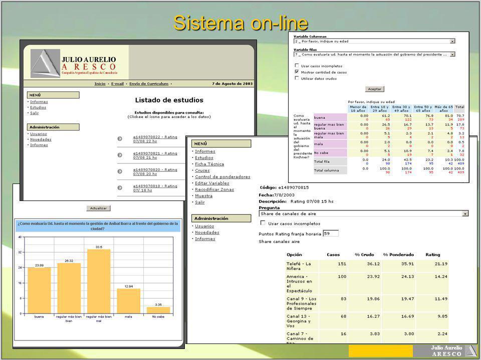 Julio Aurelio A R E S C O Sistema on-line