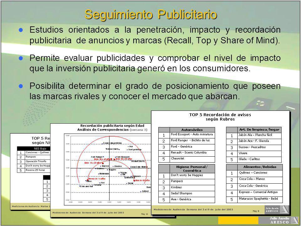 Julio Aurelio A R E S C O Seguimiento Publicitario Estudios orientados a la penetración, impacto y recordación publicitaria de anuncios y marcas (Reca