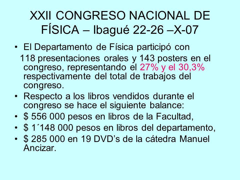 El Departamento de Física participó con 118 presentaciones orales y 143 posters en el congreso, representando el 27% y el 30,3% respectivamente del total de trabajos del congreso.