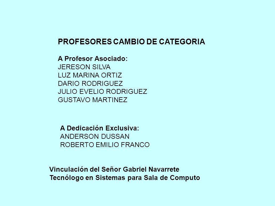 PROFESORES CAMBIO DE CATEGORIA A Profesor Asociado: JERESON SILVA LUZ MARINA ORTIZ DARIO RODRIGUEZ JULIO EVELIO RODRIGUEZ GUSTAVO MARTINEZ A Dedicación Exclusiva: ANDERSON DUSSAN ROBERTO EMILIO FRANCO Vinculación del Señor Gabriel Navarrete Tecnólogo en Sistemas para Sala de Computo