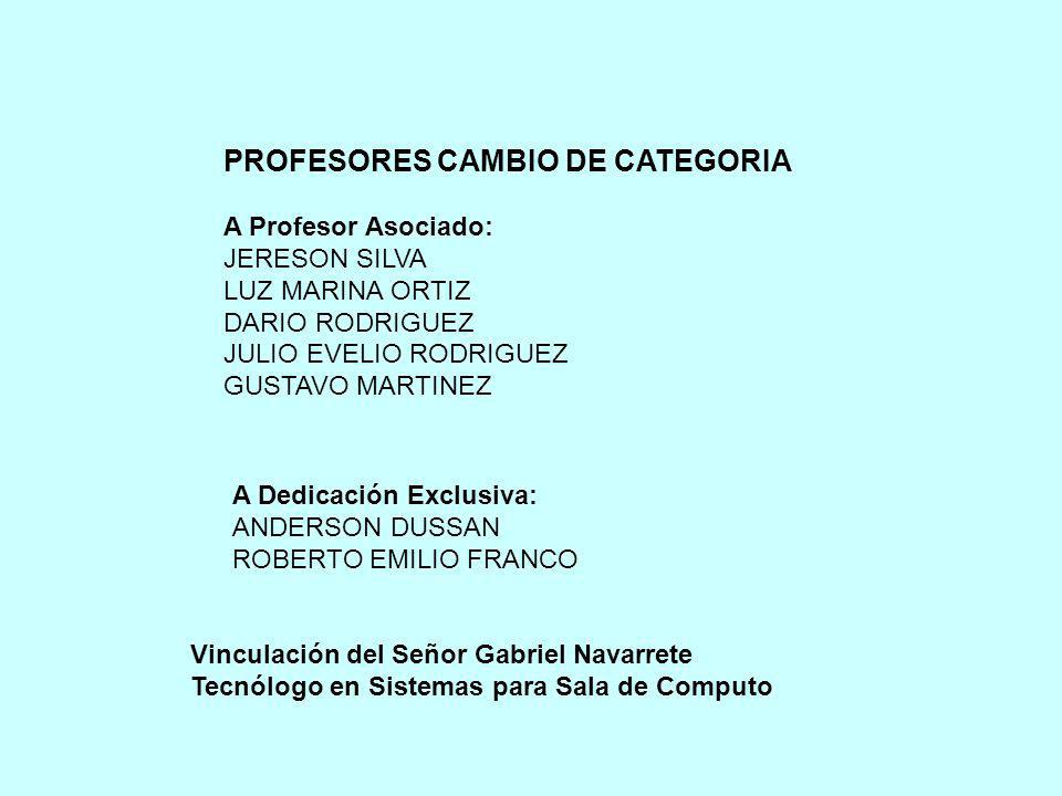 PROFESORES CAMBIO DE CATEGORIA A Profesor Asociado: JERESON SILVA LUZ MARINA ORTIZ DARIO RODRIGUEZ JULIO EVELIO RODRIGUEZ GUSTAVO MARTINEZ A Dedicació
