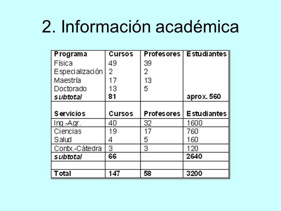 2. Información académica