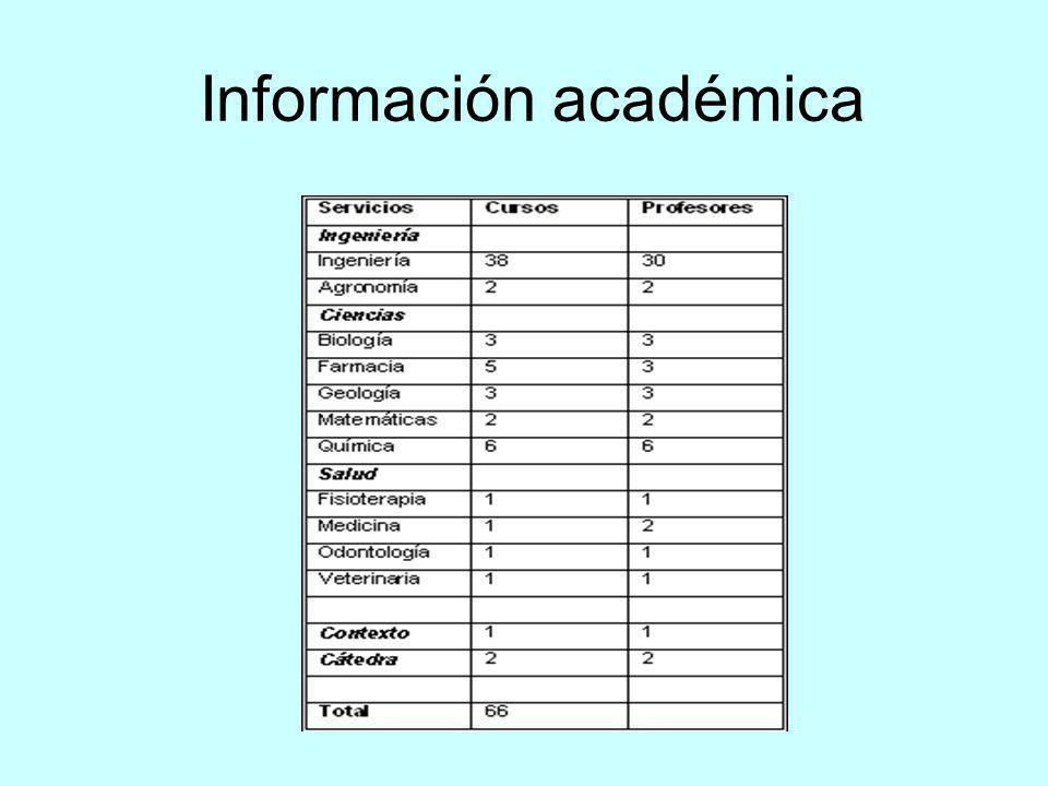Información académica