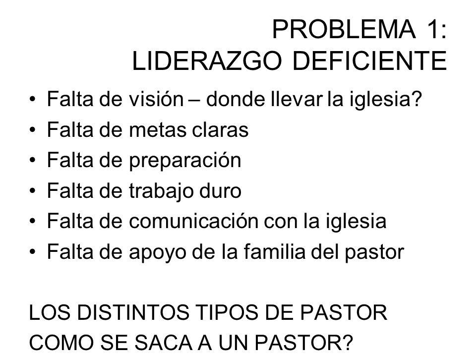 PROBLEMA 1: LIDERAZGO DEFICIENTE Falta de visión – donde llevar la iglesia? Falta de metas claras Falta de preparación Falta de trabajo duro Falta de