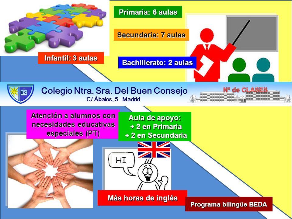 Infantil: 3 aulas Primaria: 6 aulas Secundaria: 7 aulas Bachillerato: 2 aulas Atención a alumnos con necesidades educativas especiales (PT) HI Más hor