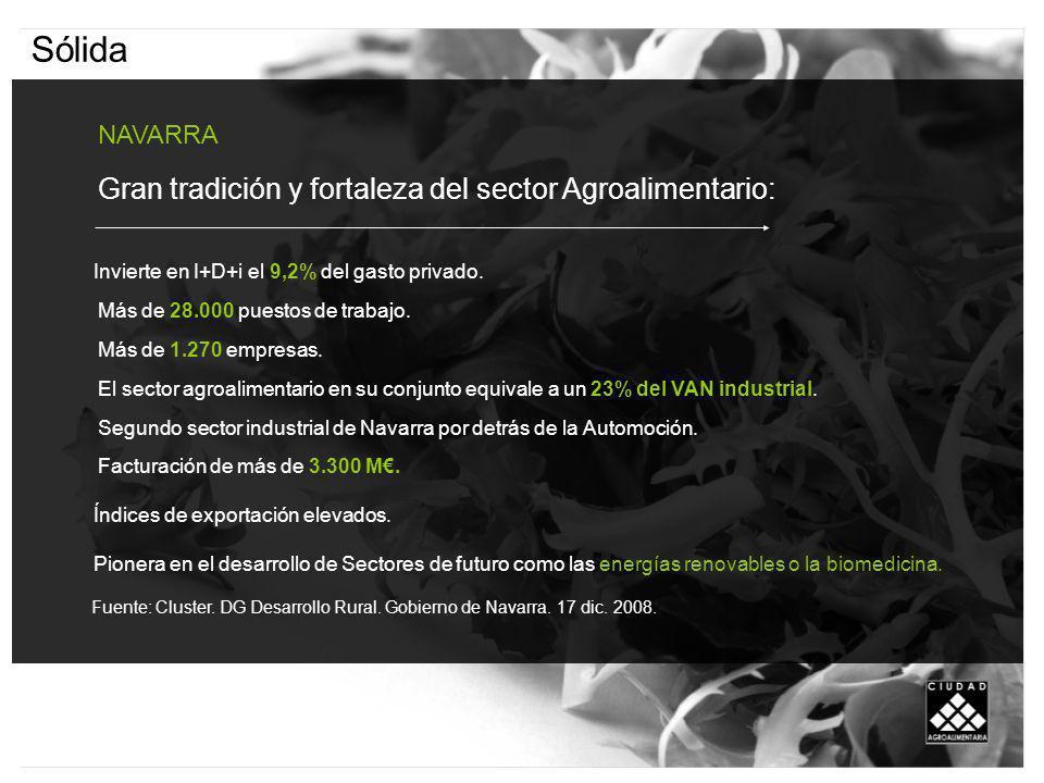 NAVARRA Gran tradición y fortaleza del sector Agroalimentario: Invierte en I+D+i el 9,2% del gasto privado.