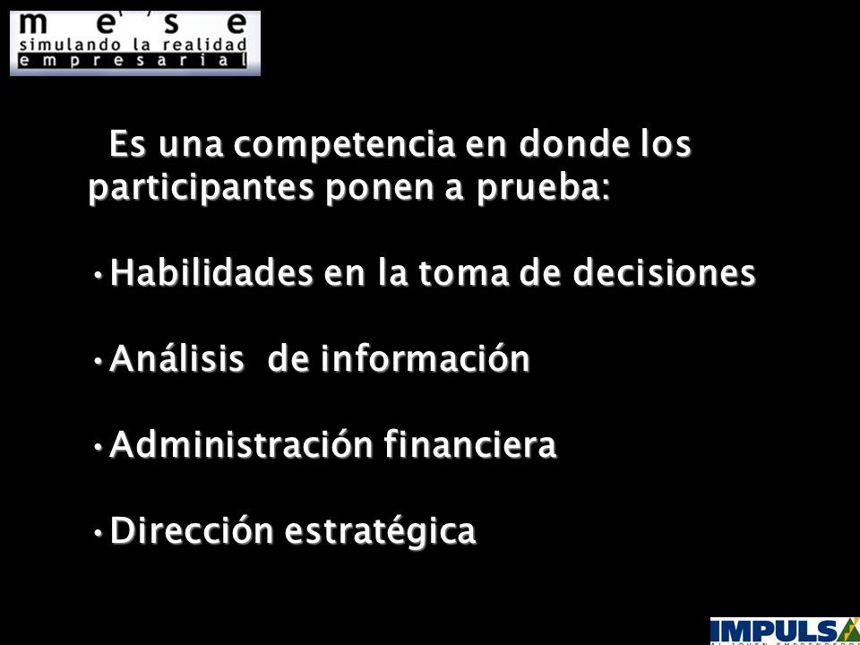 Es una competencia en donde los participantes ponen a prueba: Habilidades en la toma de decisionesHabilidades en la toma de decisiones Análisis de informaciónAnálisis de información Administración financieraAdministración financiera Dirección estratégicaDirección estratégica