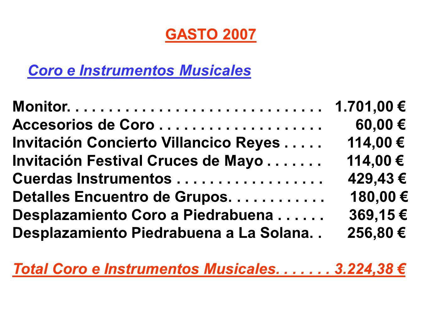 GASTOS GENERADOS POR LAS ACTIVIDADES REALIZADAS PRESUPUESTO 2007 Aportado por: Ayuntamiento de La Solana........... 1.600,00 Fundación La Caixa.......