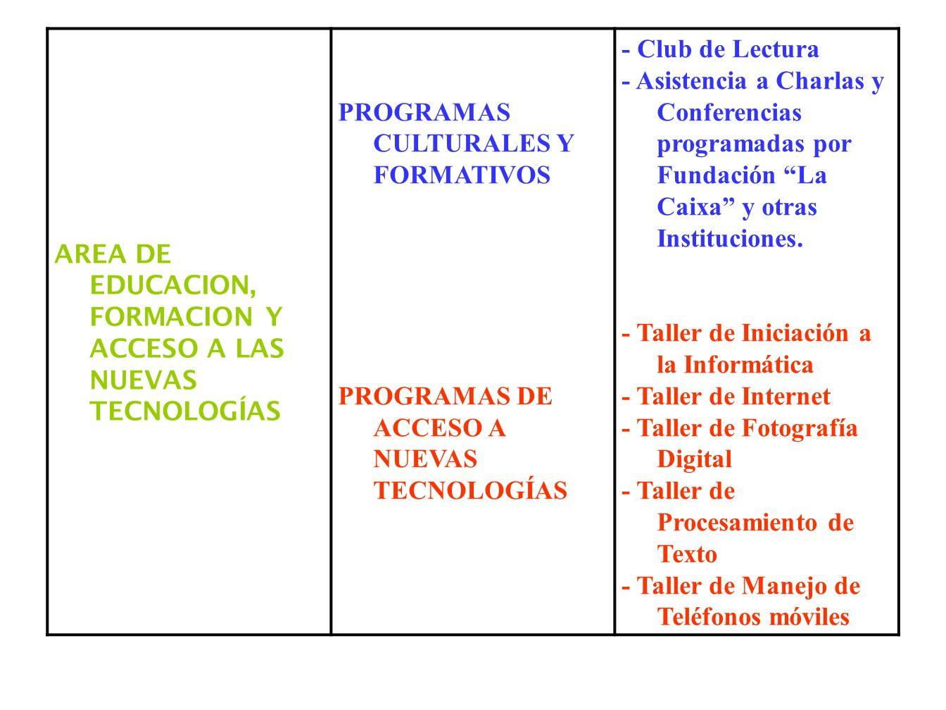 Las ACTIVIDADES que se llevarán a cabo en el 2008, son las siguientes: AREA DE PROMOCION DE LA AUTONOMIA PERSONAL Y EL ENVEJECIMIENTO SALUDABLE MANTEN