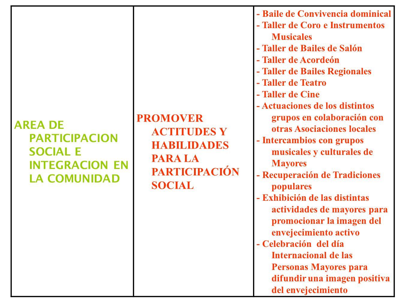 AREA DE EDUCACION, FORMACION Y ACCESO A LAS NUEVAS TECNOLOGÍAS PROGRAMAS CULTURALES Y FORMATIVOS PROGRAMAS DE ACCESO A NUEVAS TECNOLOGÍAS - Club de Le