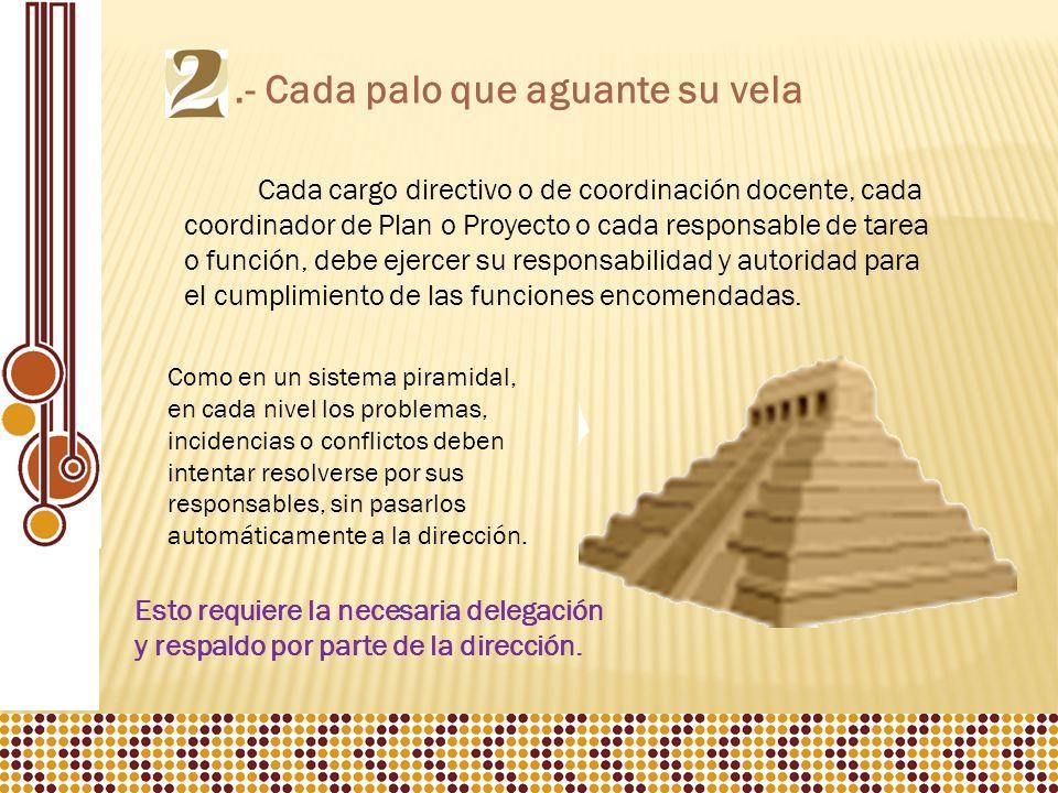 .- Finalidades y objetivos claros El Plan de Centro, tal y como lo define la LEA, es el auténtico ideario del Centro.