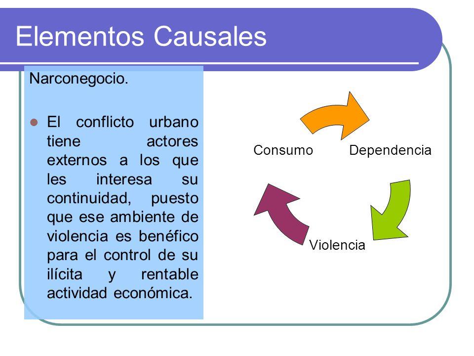 Elementos Causales Narconegocio. El conflicto urbano tiene actores externos a los que les interesa su continuidad, puesto que ese ambiente de violenci