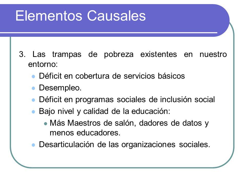 Elementos Causales 3. Las trampas de pobreza existentes en nuestro entorno: Déficit en cobertura de servicios básicos Desempleo. Déficit en programas