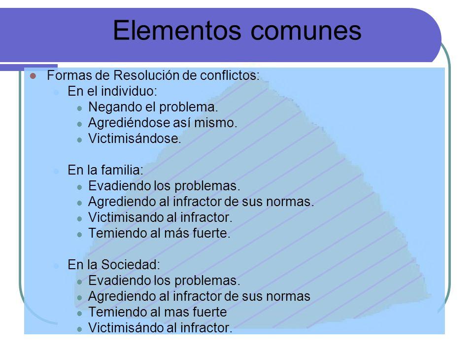 Elementos comunes Formas de Resolución de conflictos: En el individuo: Negando el problema. Agrediéndose así mismo. Victimisándose. En la familia: Eva