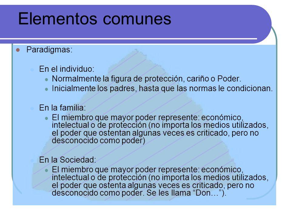 Elementos comunes Paradigmas: En el individuo: Normalmente la figura de protección, cariño o Poder. Inicialmente los padres, hasta que las normas le c