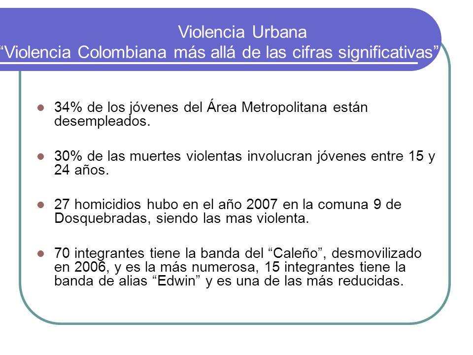 34% de los jóvenes del Área Metropolitana están desempleados. 30% de las muertes violentas involucran jóvenes entre 15 y 24 años. 27 homicidios hubo e