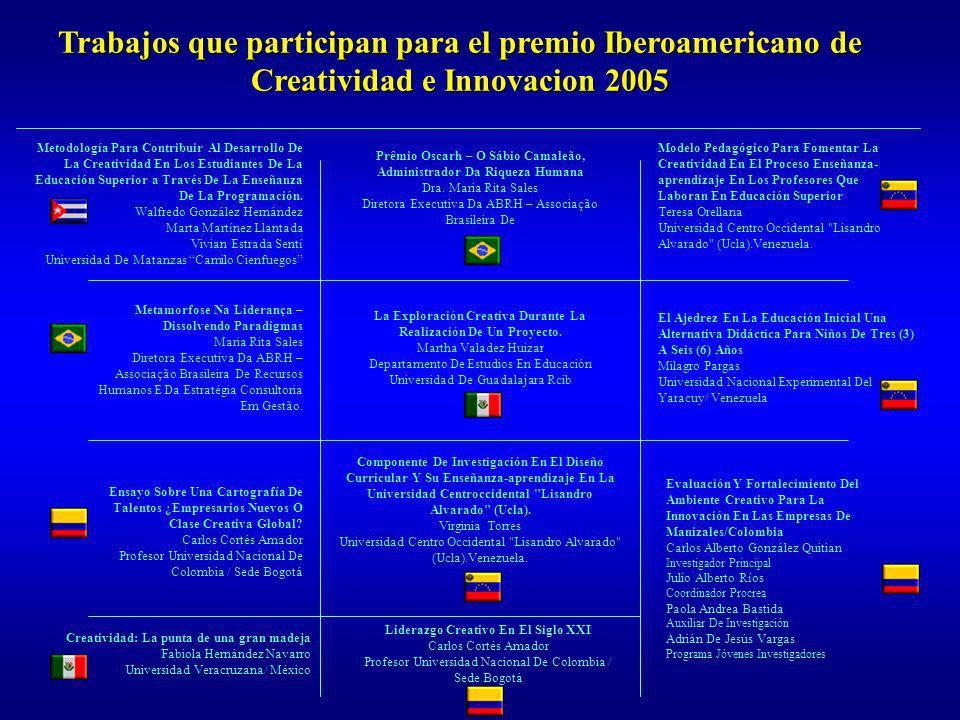 Conferencias Magistrales Talleres Evaluación y fortalecimiento del ambiente creativo para la innovación Carlos Alberto González Quitian Cerebro total