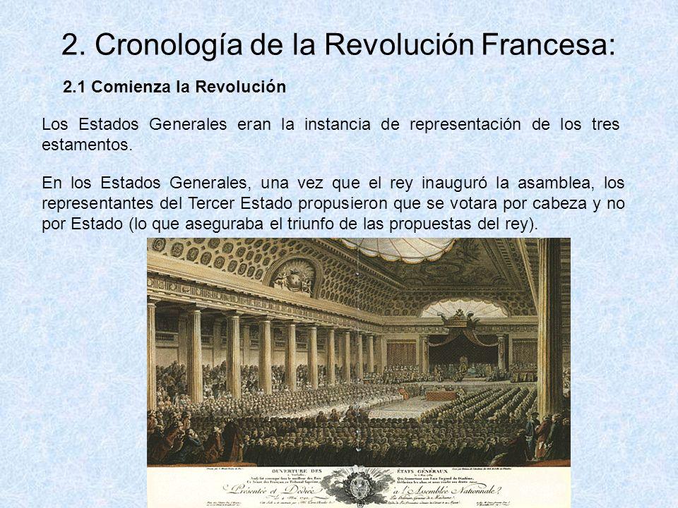 2. Cronología de la Revolución Francesa: Los Estados Generales eran la instancia de representación de los tres estamentos. En los Estados Generales, u