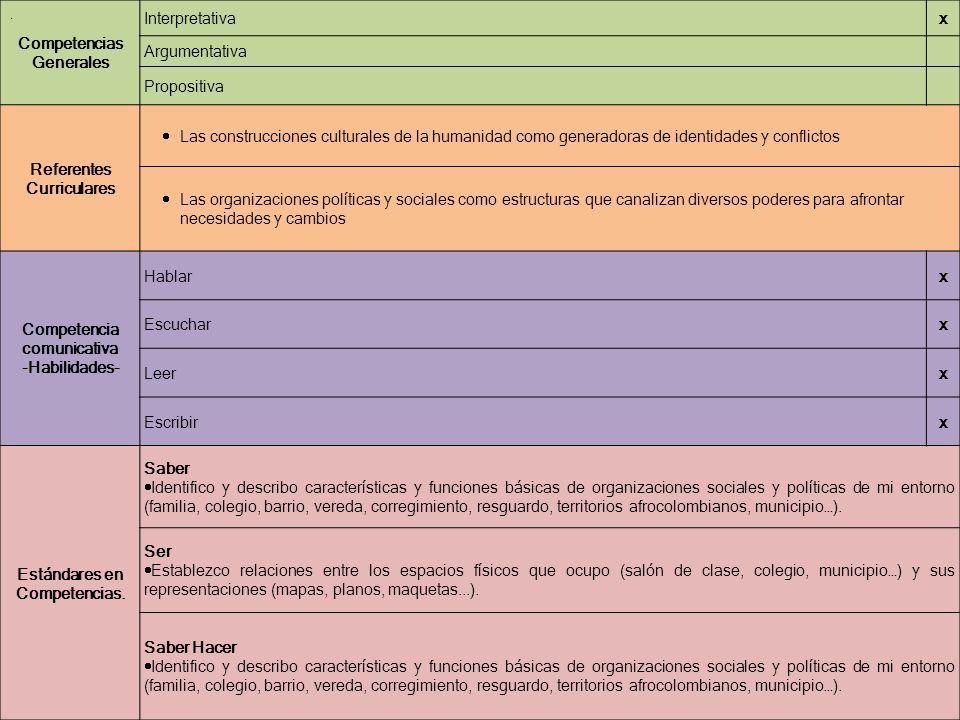Competencias Generales Interpretativax Argumentativa Propositiva Referentes Curriculares Las construcciones culturales de la humanidad como generadora