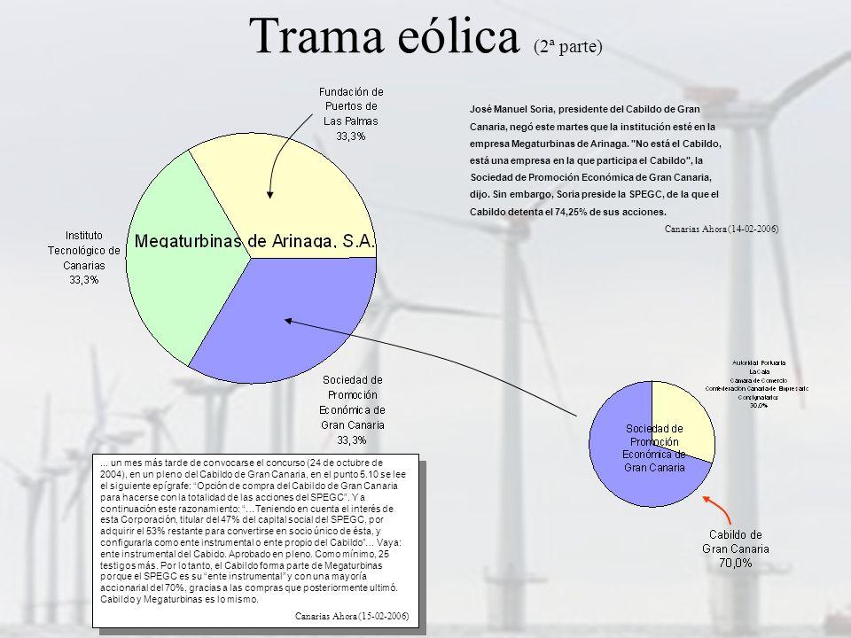 Trama eólica (2ª parte) José Manuel Soria, presidente del Cabildo de Gran Canaria, negó este martes que la institución esté en la empresa Megaturbinas