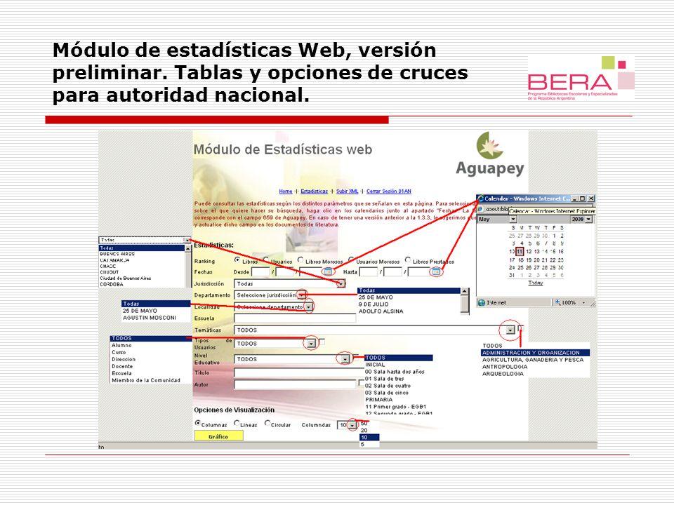 Módulo de estadísticas Web, versión preliminar.