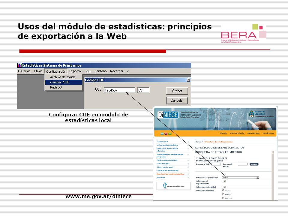 Usos del módulo de estadísticas. Generación de archivos.XML para la exportación