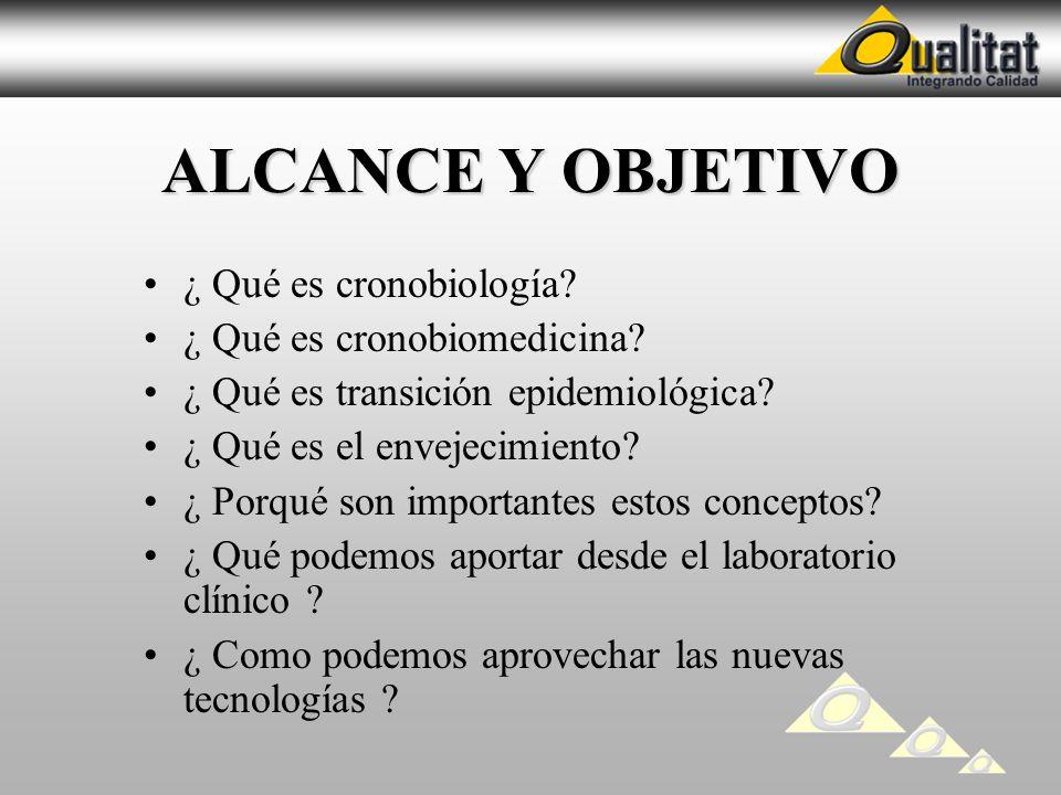 ALCANCE Y OBJETIVO ¿ Qué es cronobiología? ¿ Qué es cronobiomedicina? ¿ Qué es transición epidemiológica? ¿ Qué es el envejecimiento? ¿ Porqué son imp