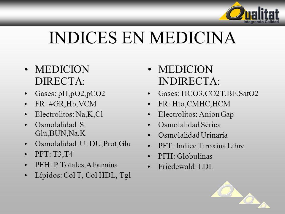 INDICES EN MEDICINA MEDICION DIRECTA: Gases: pH,pO2,pCO2 FR: #GR,Hb,VCM Electrolitos: Na,K,Cl Osmolalidad S: Glu,BUN,Na,K Osmolalidad U: DU,Prot,Glu P