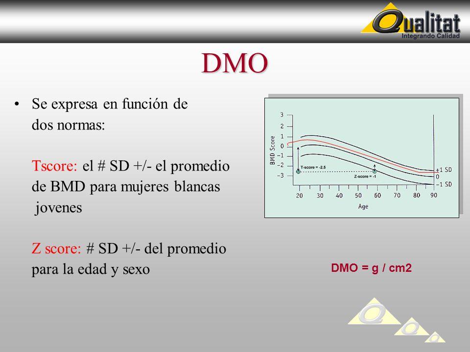 DMO Se expresa en función de dos normas: Tscore: el # SD +/- el promedio de BMD para mujeres blancas jovenes Z score: # SD +/- del promedio para la ed