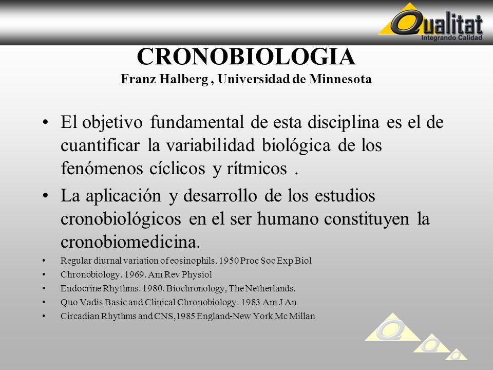 CRONOBIOLOGIA Franz Halberg, Universidad de Minnesota El objetivo fundamental de esta disciplina es el de cuantificar la variabilidad biológica de los