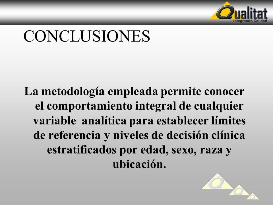 CONCLUSIONES La metodología empleada permite conocer el comportamiento integral de cualquier variable analítica para establecer límites de referencia