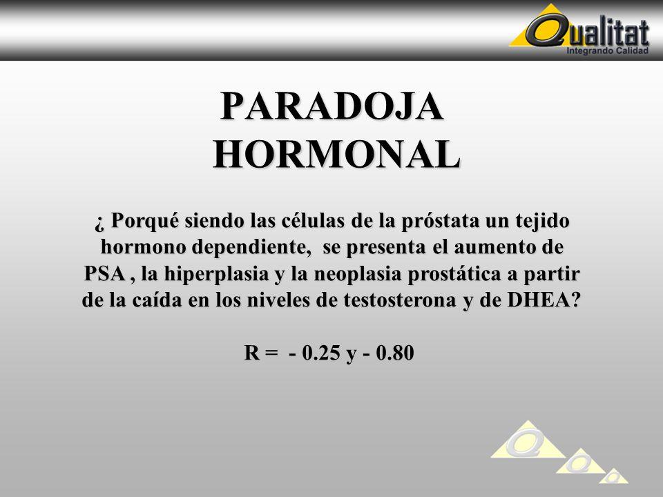 PARADOJA HORMONAL ¿ Porqué siendo las células de la próstata un tejido hormono dependiente, se presenta el aumento de PSA, la hiperplasia y la neoplas